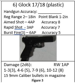 Glock 17 card