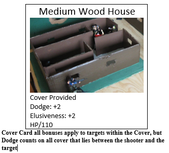 Medium Wood House Condition Card